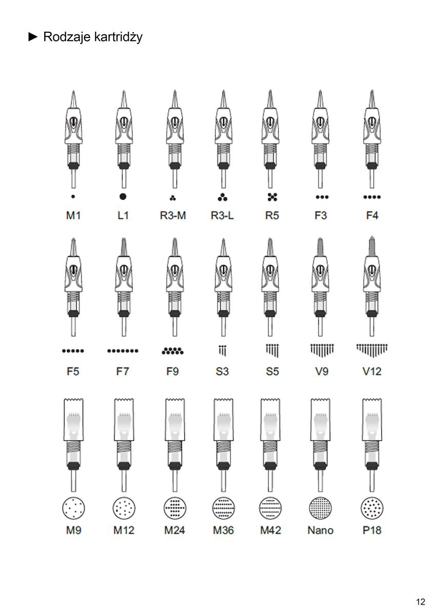 Różne rodzaje wkręcanych głowic do mezoterapii mikroigłowej